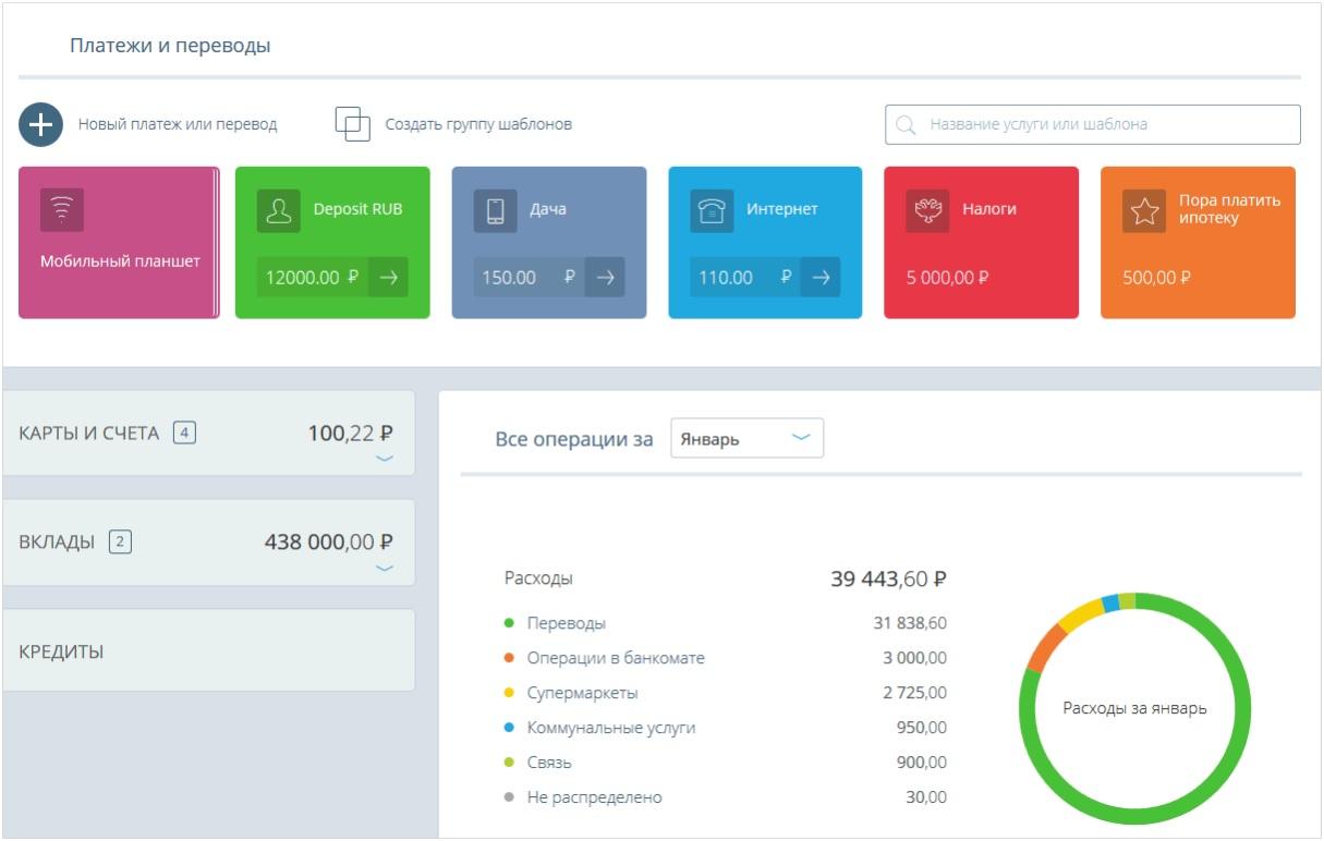 Официальный сайт сбербанк россии малому бизнесу онлайн